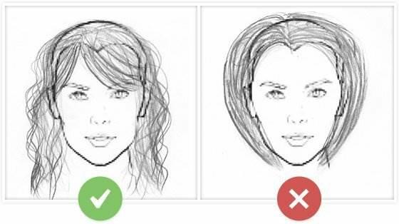 Идеальная стрижка в соответствии с формой вашего лица